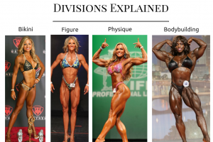 Divisions Explained – Women's Bikini, Figure, Physique & Bodybuilding